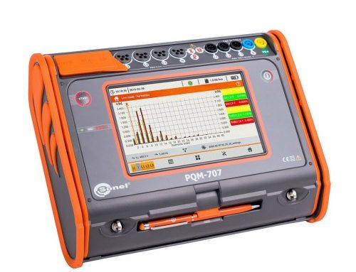 Class S Power Quality Analyser – 50th Harmonic